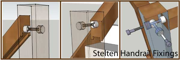 Stelten the steel tenon fixing
