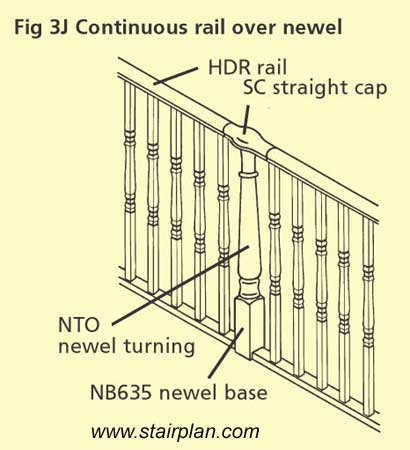 Straight connector for continuous handrail
