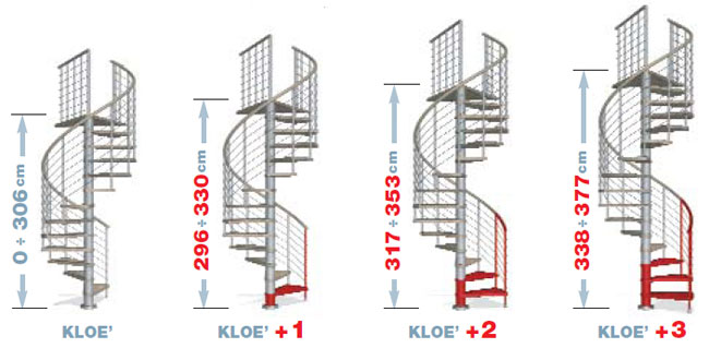 Kloe Spiral Staircases With Additional Risers