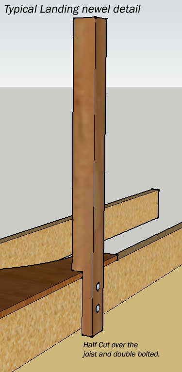 typical landing newel post detail